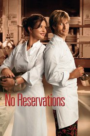 No Reservations is similar to Copyright.