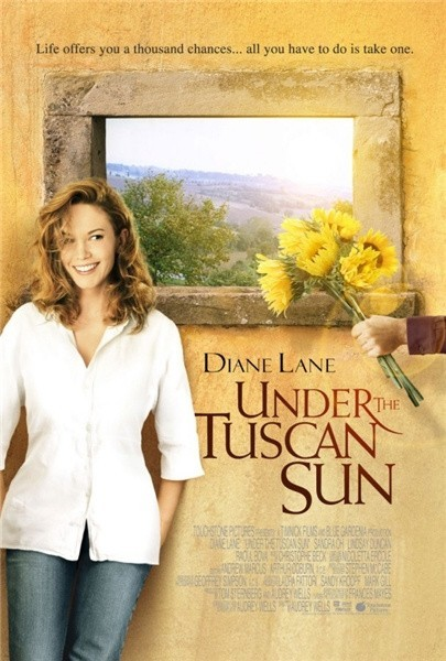 Under the Tuscan Sun is similar to Kongens nei.